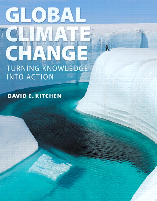 Knowledge Action Change Knowledge Into Action