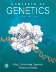 Concepts of Genetics, 12/e [book cover]