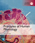 Principles of Human Physiology, Global Edition, 6/e [book cover]